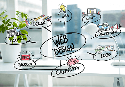 Tendances webdesign 2019