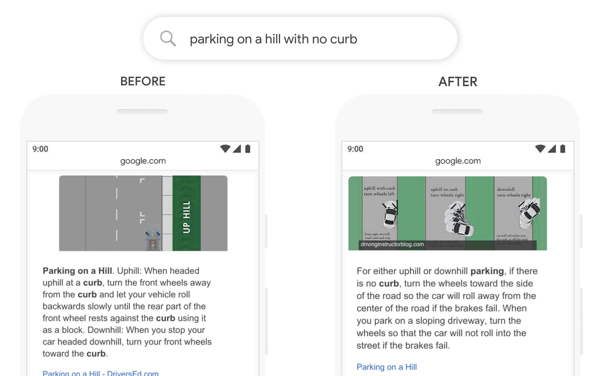 Google BERT Mise à jour